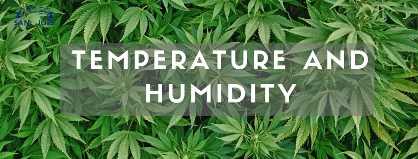 Controlling temperature and humidity